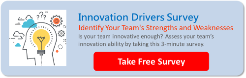 Innovation Drivers Survey